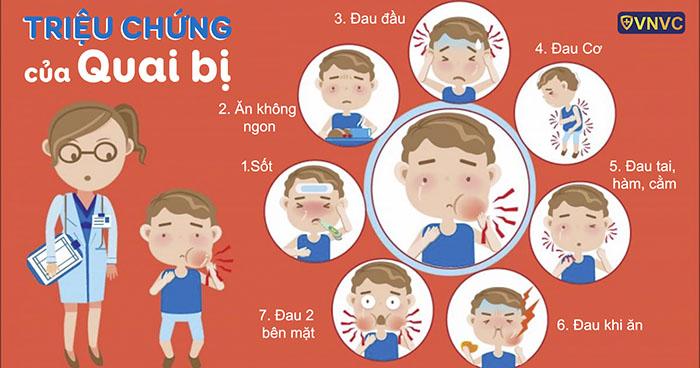Các triệu chứng bệnh quai bị